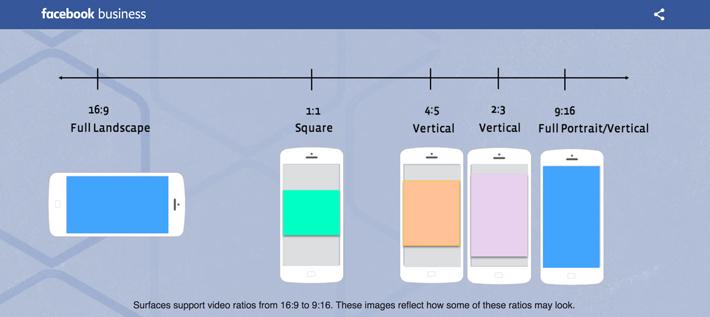 aspect-ratios-typeform